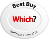 Which? Best Buy Award