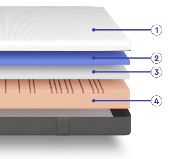 Mattress Core